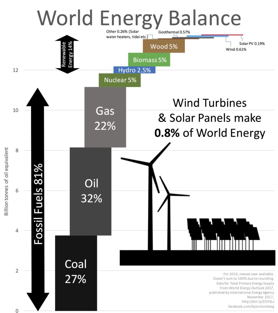 world-energy-balance.jpg